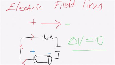 Introduction To BATTERY, Electric Field Lines, Electric