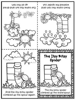 The Itsy Bitsy Spider Activity Pack by 2SpeakRight | TpT